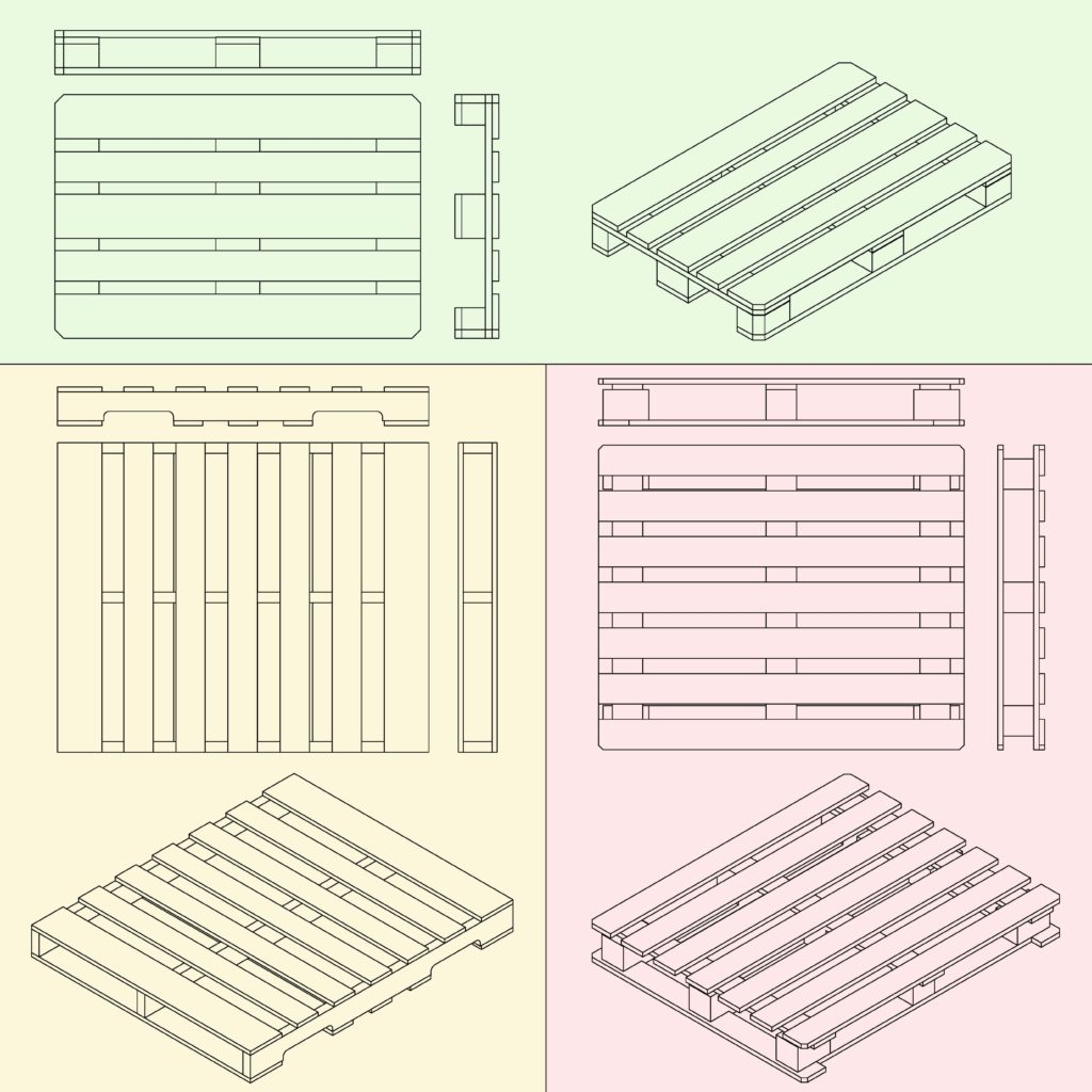 What Are ISO Standard Pallet Dimensions? - iGPS Logistics, LLC