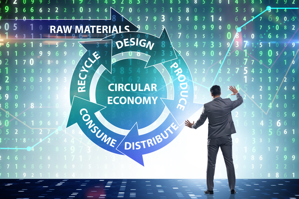 Supply chain management for the circular economy demonstrated via graphic
