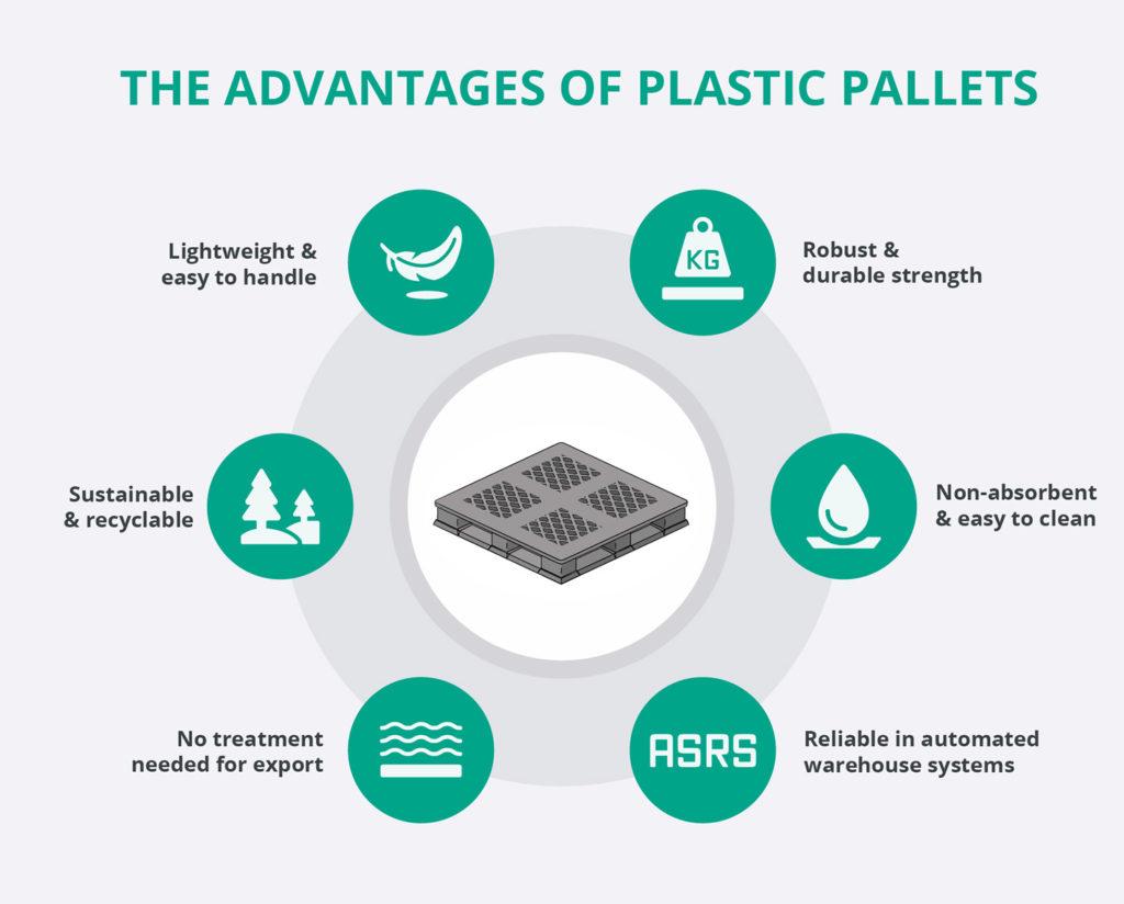 The advantages of plastic pallets