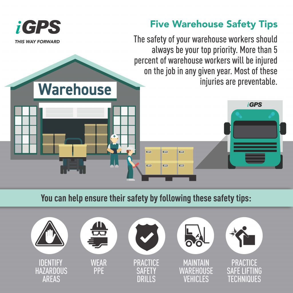 iGPS Infographic - Five Warehouse Safety Tips